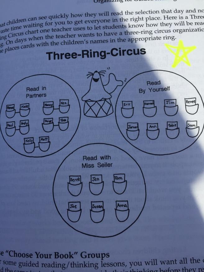 The Three Ring Circus reading activity